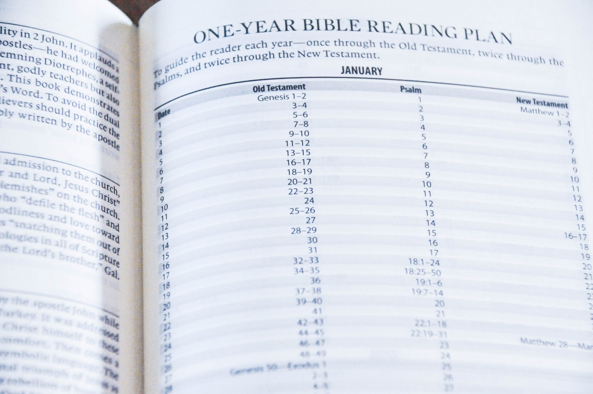 ESV Journaling Bible One Year Bible Reading Plan