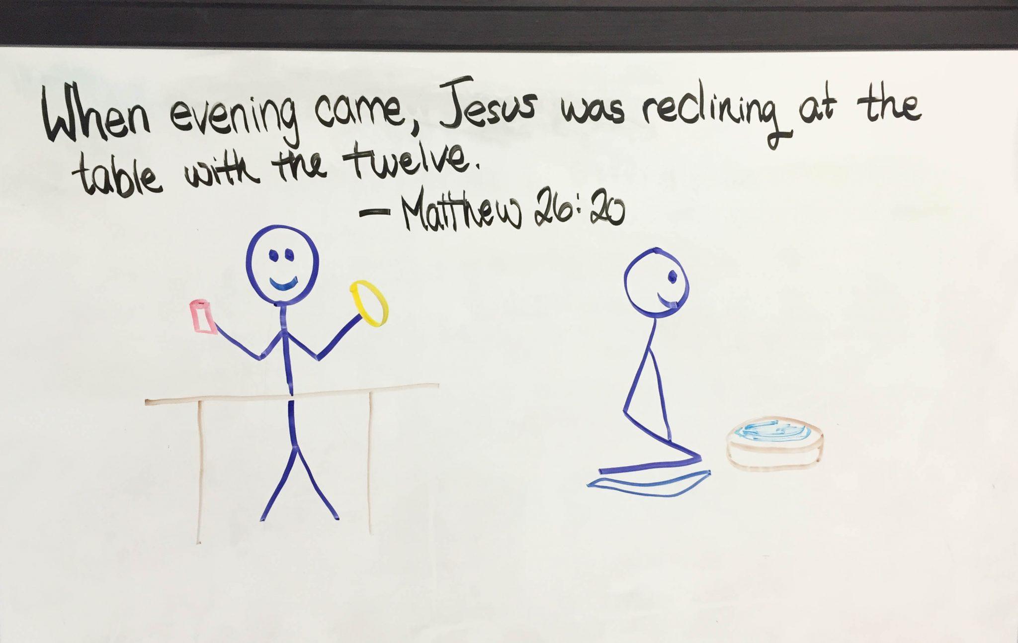 Homeschool Bible Curriculum: Grapevine Studies