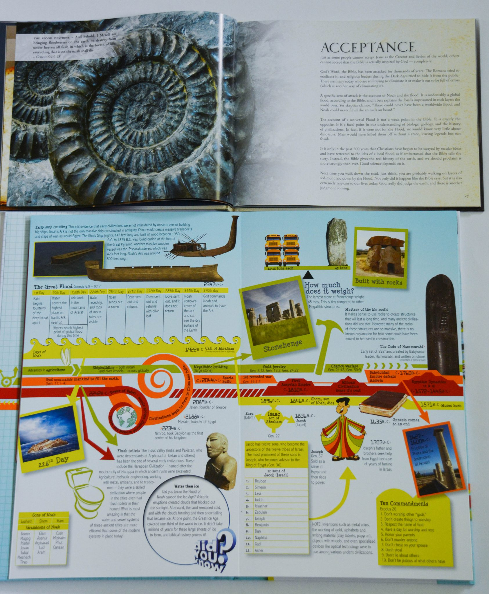 christian world history curriculum