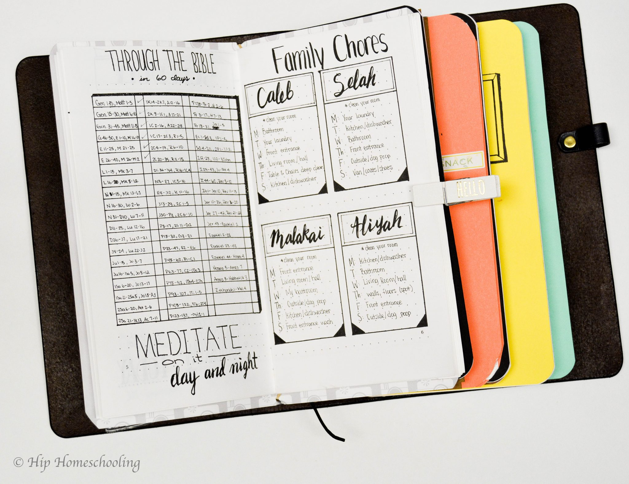 Bullet Journaling Ideas