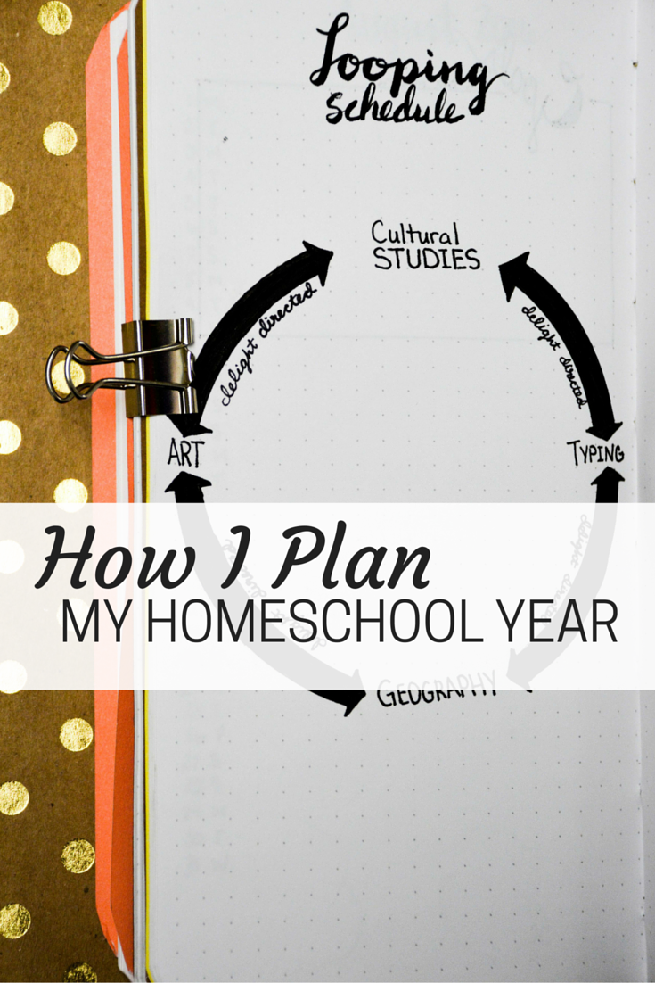 How I Plan my homeschool year in my bullet journal: homeschool planning | homeschool planner | homeschool routine | bullet journal | homeschool bullet journal | bujo | homeschool bujo | homeschool planner spread | homeschool looping | homeschool schedule | homeschool plan | homeschool reading list | homeschool read aloud list | homeschool password tracker | homeschool attendance tracker | homeschool record keeping