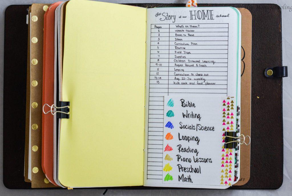 homeschool planner index