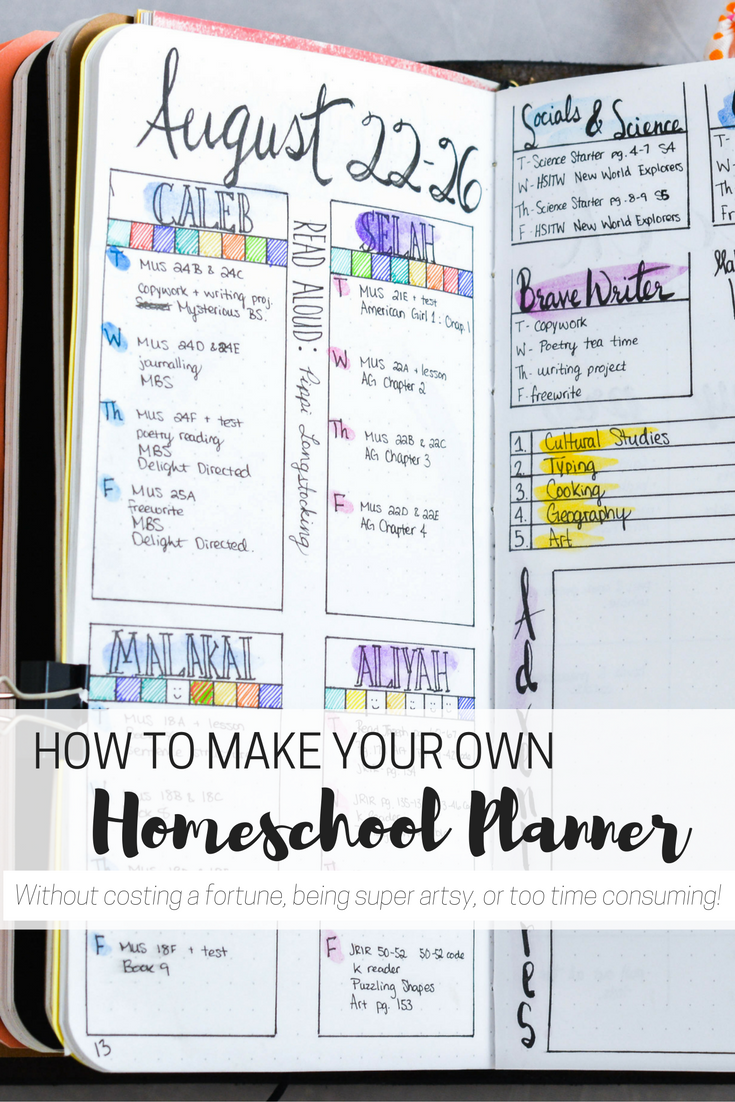 Diy homeschool planner for the artistically challenged for Create planner online