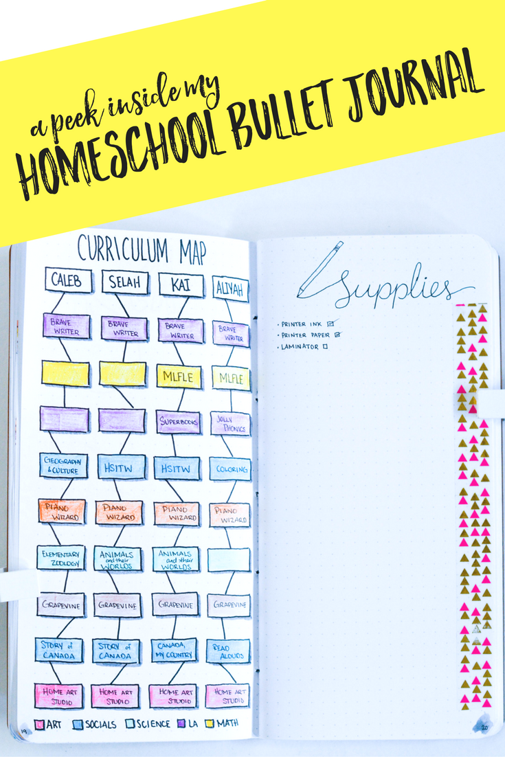 my homeschool bullet journal setup. Black Bedroom Furniture Sets. Home Design Ideas