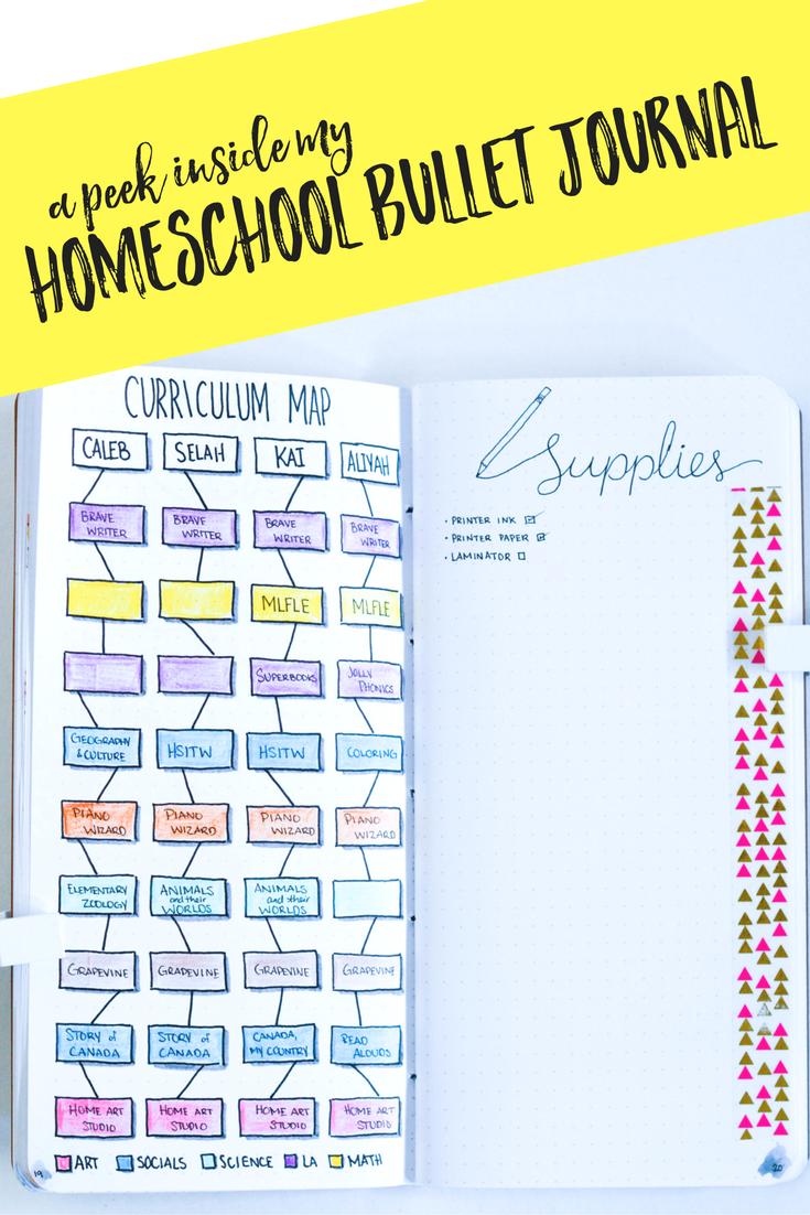 My homeschool bullet journal setup a peek inside my homeschool bullet journal homeschool bullet journaling homeschool bujo homeschool solutioingenieria Gallery