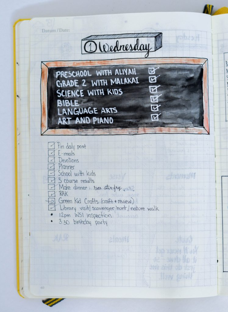 Bullet Journal Layout Idea: creative frames