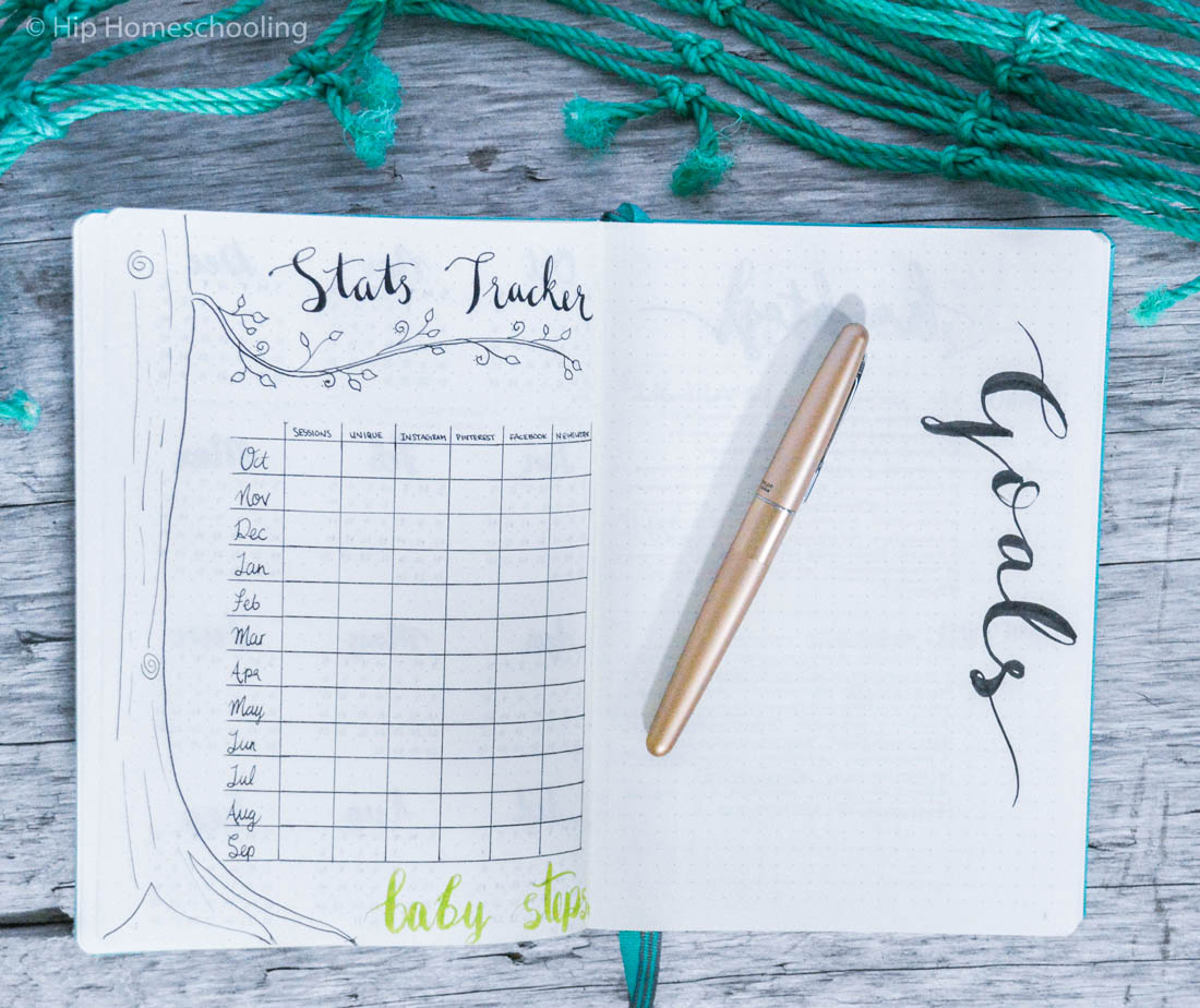 business bullet journal: stats and goals