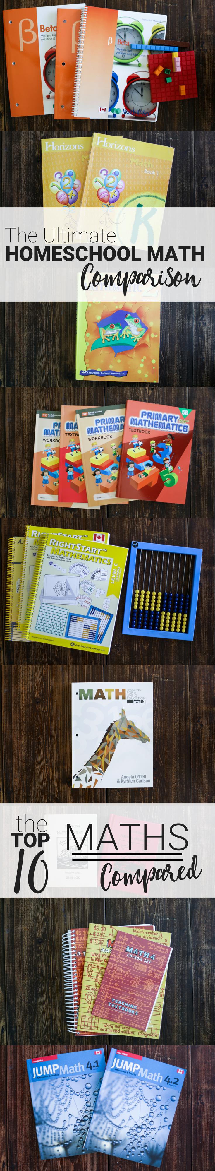 This is the ultimate homeschool math comparison! Video, pictures, and charts will walk you through ten of the top math curriculums on the market including Math U See, Teaching Textbooks, Singapore, Math Lessons for a Living Education, Life of Fred, Horizons, RightStart, Jump, A Beka, and even Strayer-Upton! Learn which homeschool styes and learning styles each math will work best for and see inside all of them! This is the ultimate shopping tool to help you decide on math curriculum once and for all!