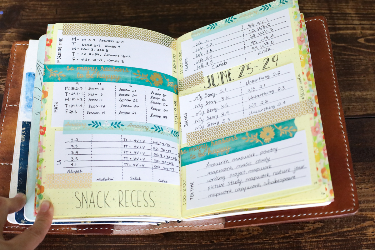 Homeschool Planning in a Travellers Notebook